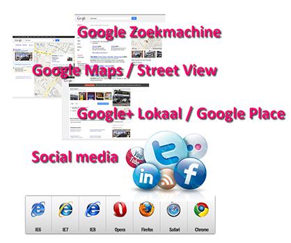 Google bedrijfsfoto for Huis zichtbaar maken google streetview